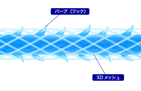 テスリフトの糸
